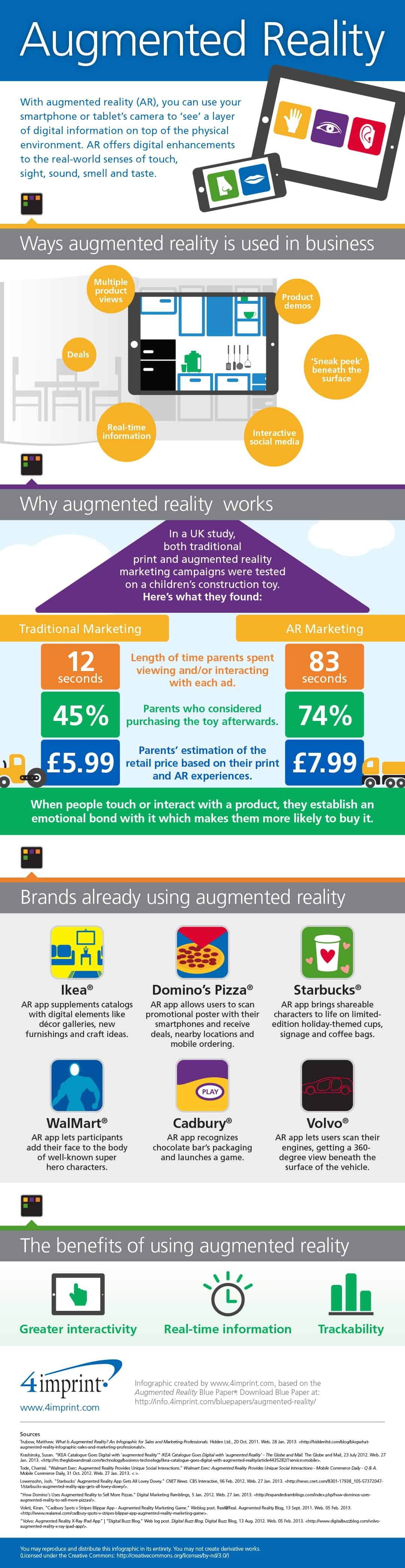 What is augmented reality infographic for Augmented reality