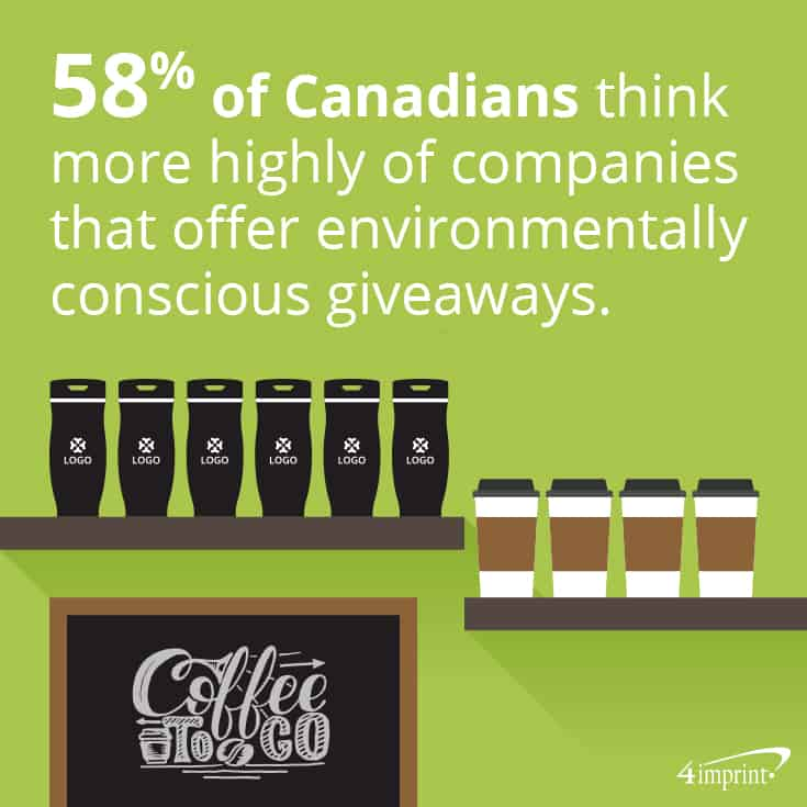 58% of Canadians think more highly of companies that offer environmentally conscious giveaways. | The best trade show giveaways.