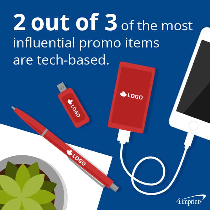2 out of 3 of the most influential promo items are tech-based.| The best trade show giveaways.