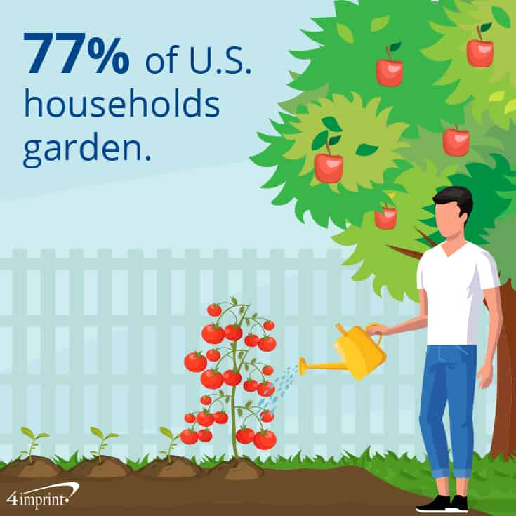 77% of U.S. households garden. | 4imprint unusual corporate gifts.