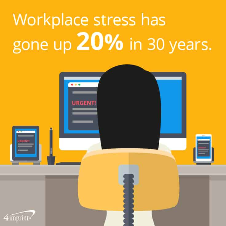 Workplace stress has gone up 20% in 30 years. | Unusual corporate gifts from 4imprint.