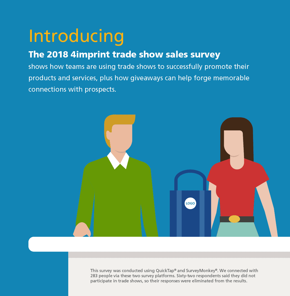 2018 Trade Show Sales Survey Results 4imprint Learning Center