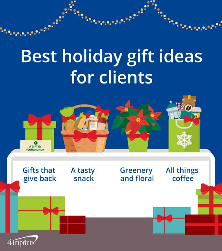 A table with a gift box, gift basket filled with snacks, poinsettia and coffee gift bag on it.