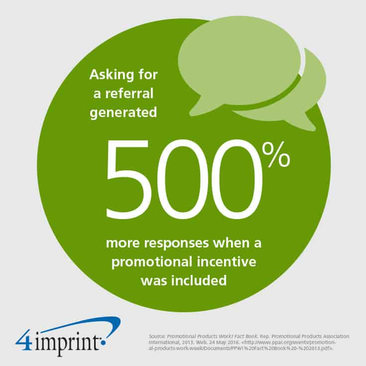 Asking for a referral generated 500% more responses when a promotional incentive was included.