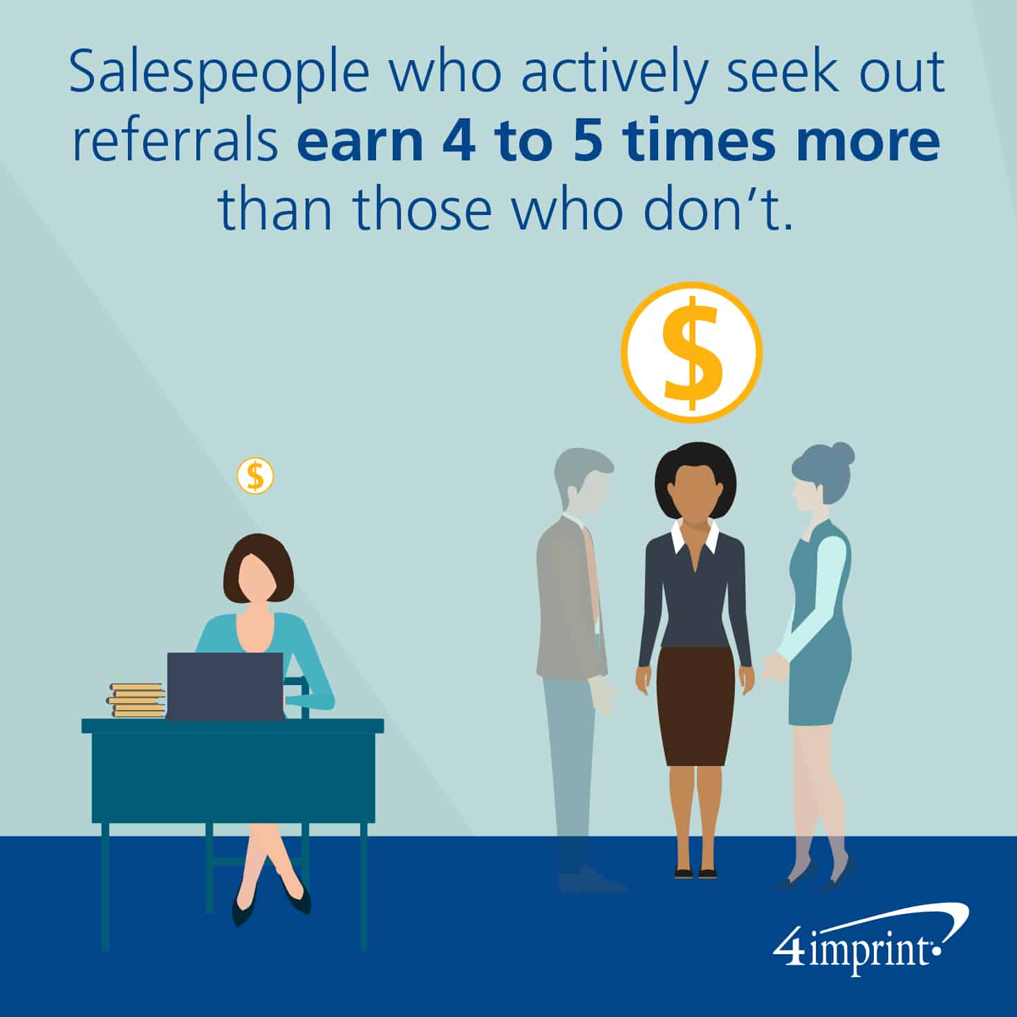 Salespeople who actively seek out referrals earn 4 to 5 times more than those who don't. Get business gift ideas from 4imprint.