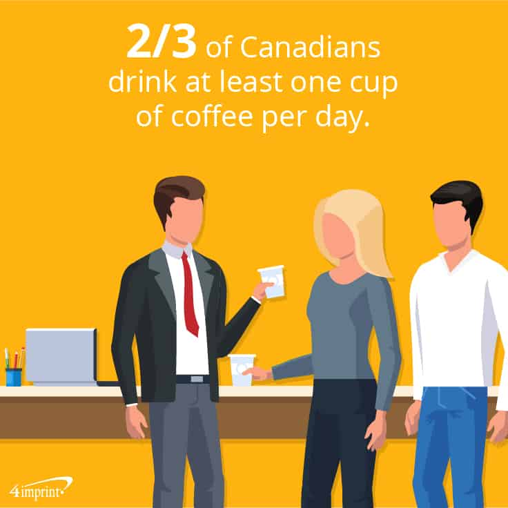 2/3 of Canadians drink at least one cup of coffee per day. | 4imprint cool new promotional products.