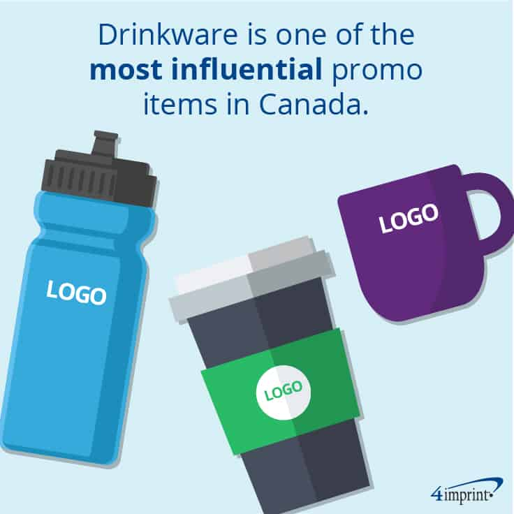 Drinkware is one of the most influential promo items in Canada. | Cool new promotional product ideas from 4imprint.