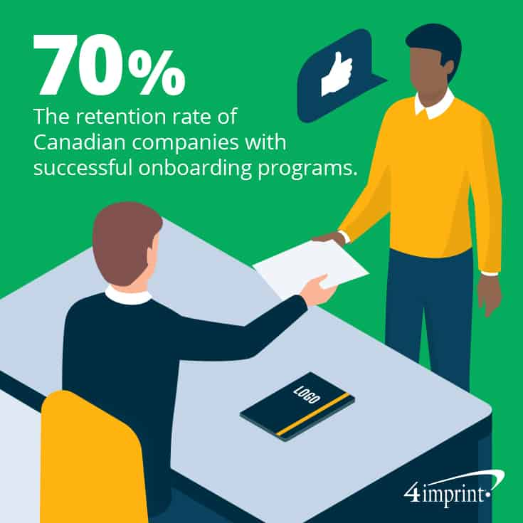 With a successful onboarding program, retention rates can reach 70%.