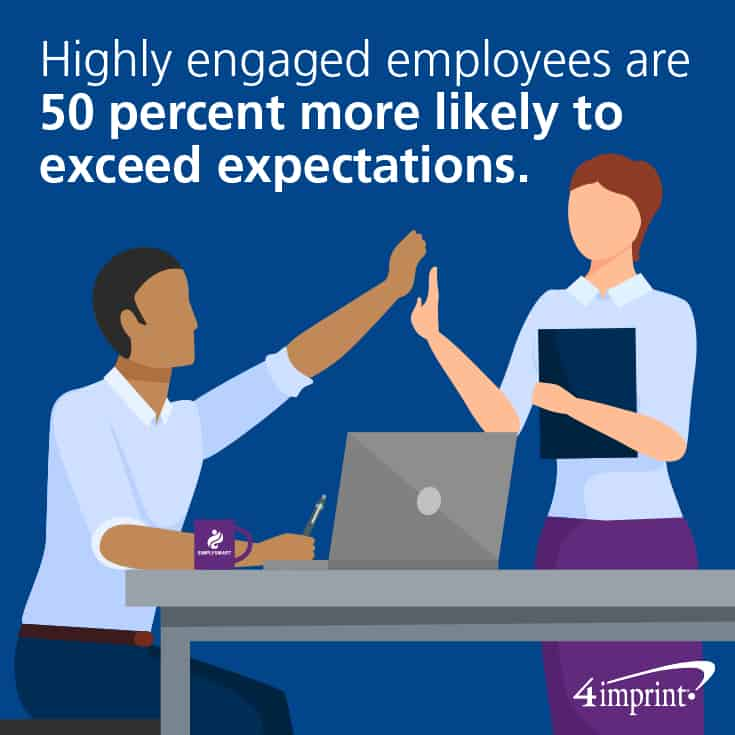 Highly engaged employees are 50 percent more likely to exceed expectations.