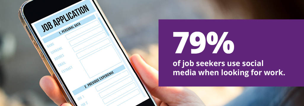 79% of job seekers use social media when looking for work.