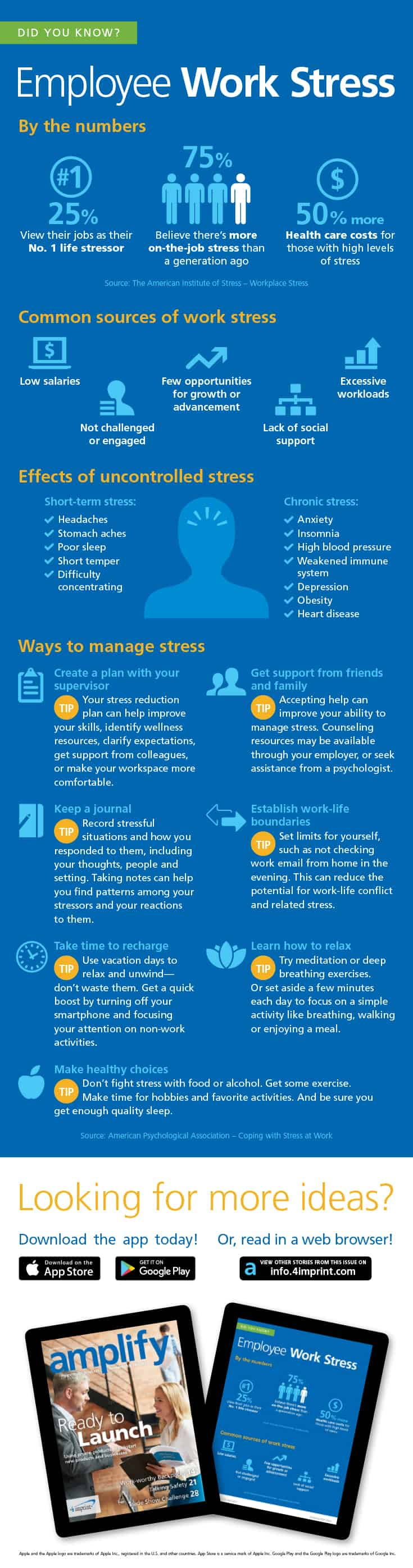 stress at work Numerous studies show that job stress is far and away the major source of stress for american adults and that it has escalated progressively over the past few.
