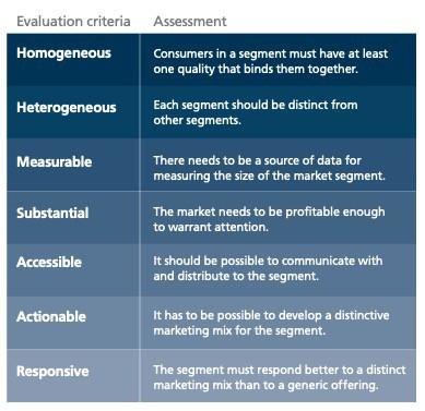 evaluating segments table
