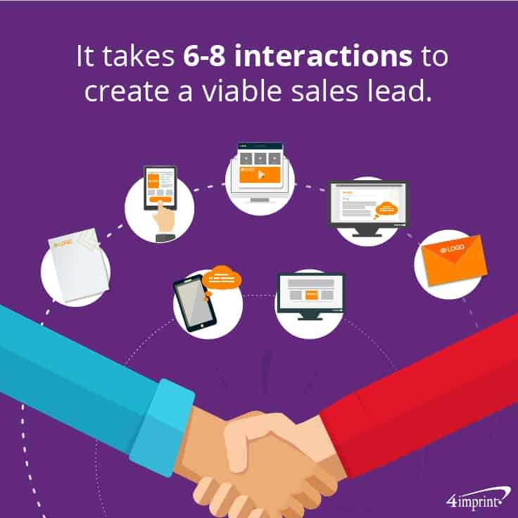 It takes 6-8 interactions to create a viable sales lead. Add extra enticement with business marketing giveaways.