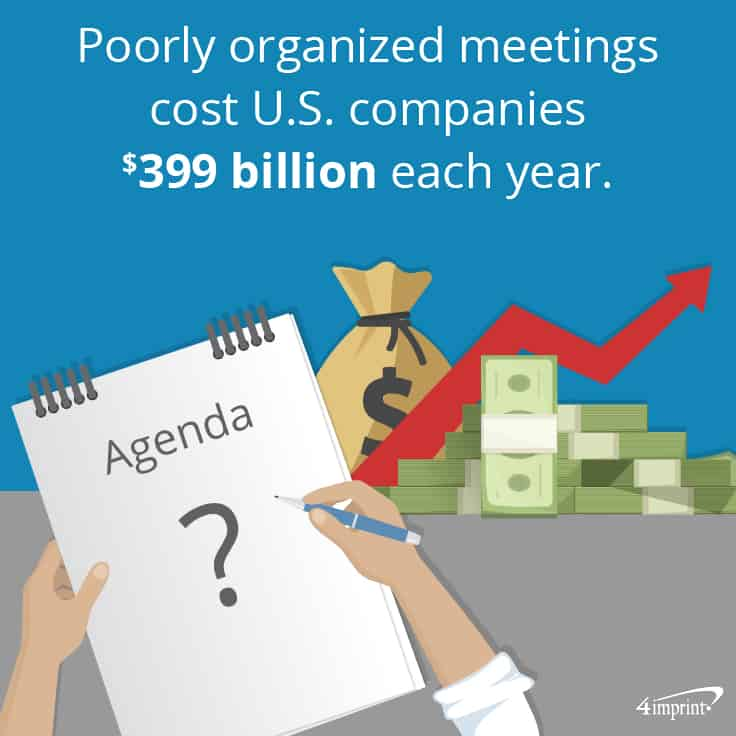 Poorly organized meetings cost U.S. companies $399 billion each year.