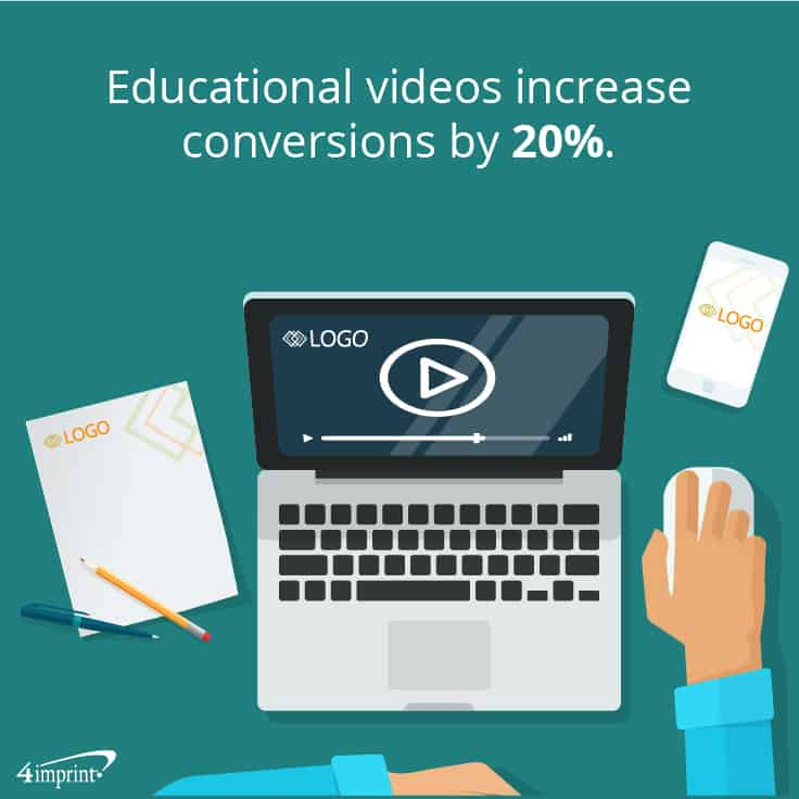 Educational videos increase conversions by 20%. Combine them with training giveaways.