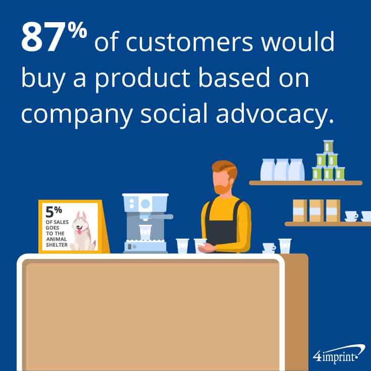87% of customers would buy a product based on company social advocacy. | Show you care with reusable giveaways.