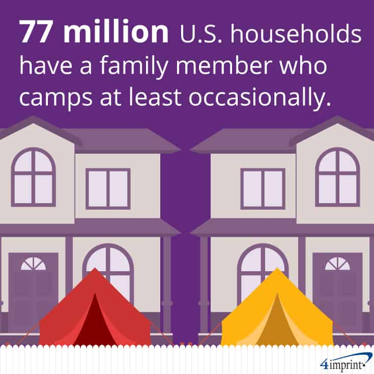 77 million U.S. households have a family member who camps at least occasionally, making these camping promotional items ideal giveaways.