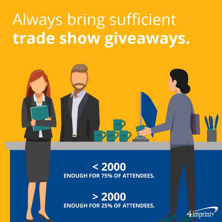 Always bring sufficient trade show giveaways. | 4imprint bulk promotional items.