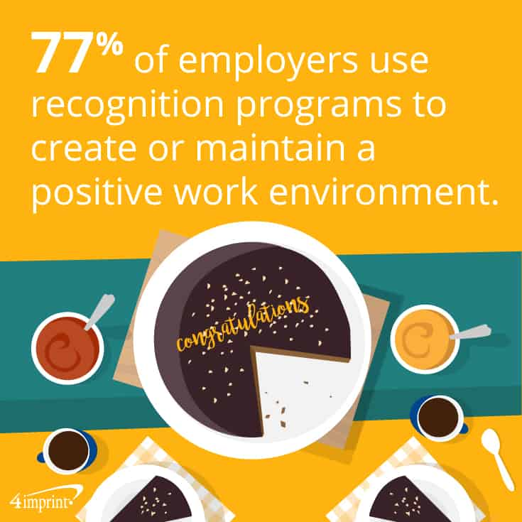 77% of employers use recognition programs to create or maintain a positive work environment | Employee of the month gifts