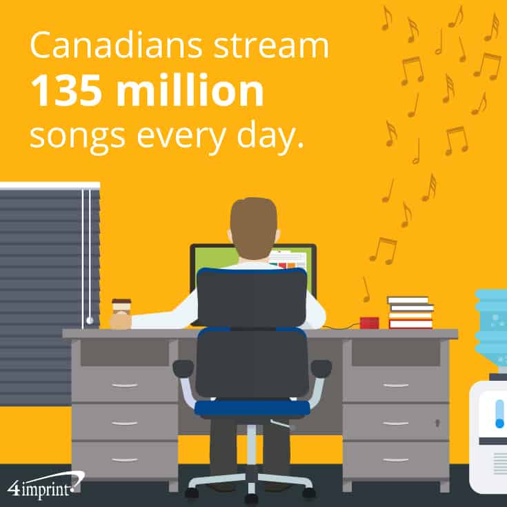 Canadians stream 135 million songs every day. | Tech giveaways from 4imprint.