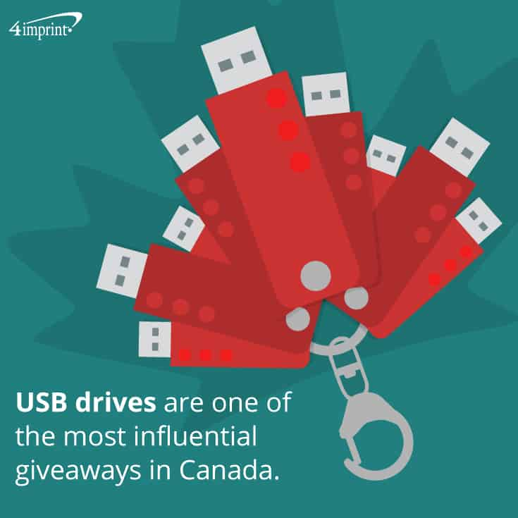 USB drives are one of the most influential giveaways in Canada. | 4imprint tech swag.