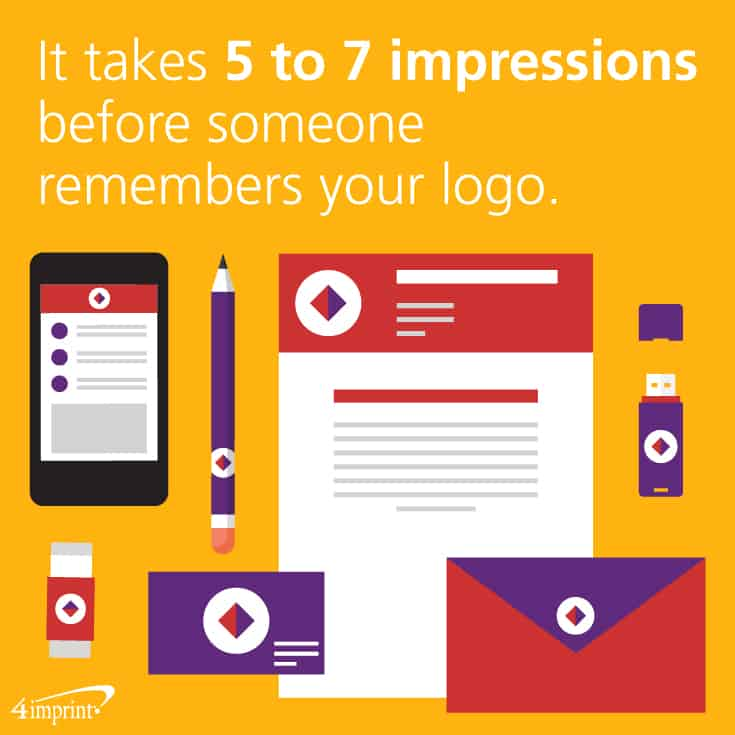 It takes 5 to 7 impressions before someone remembers your logo. Find ways to have use creative leave-behinds that they will see time and time again.