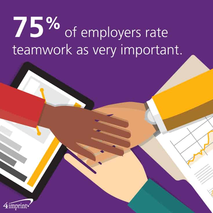 75% of employers rate teamwork as very important. Team-building gifts can help!