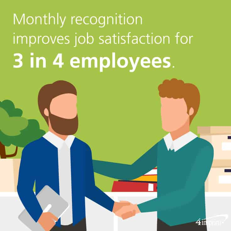Monthly recognition improves job satisfaction for 3 in 4 employees. Team-building gifts can help!