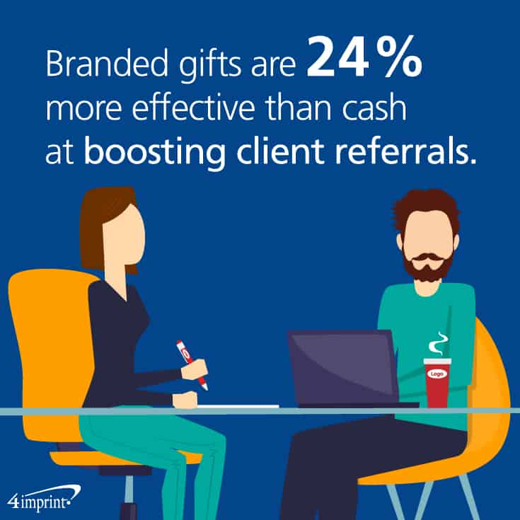 Branded gifts are 24 percent more effective at boosting client referrals than cash incentives. 4imprint gives referral gift ideas to help your business grow.