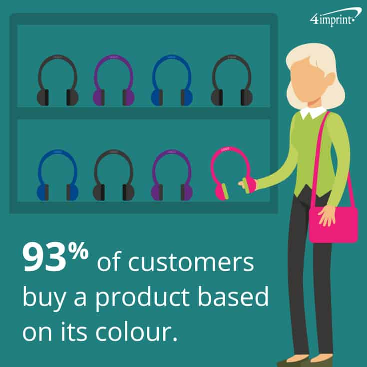 93 percent of customers buy a product based on its colour. See how important swag colours are when picking branded promotional products.