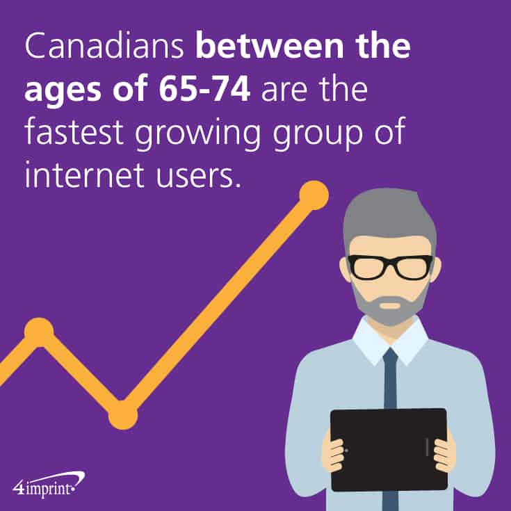 Internet use is growing fastest amoung Canadians ages 65 to 74. Find tech giveaways that will be perfect for that age group at 4imprint.com