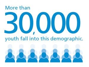 Teen Talk - More than 30,00 youth fall into this demographic