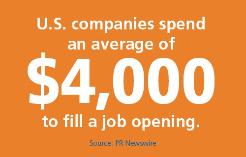 U.S. companies spend an average of $4,000 to fill a job opening.