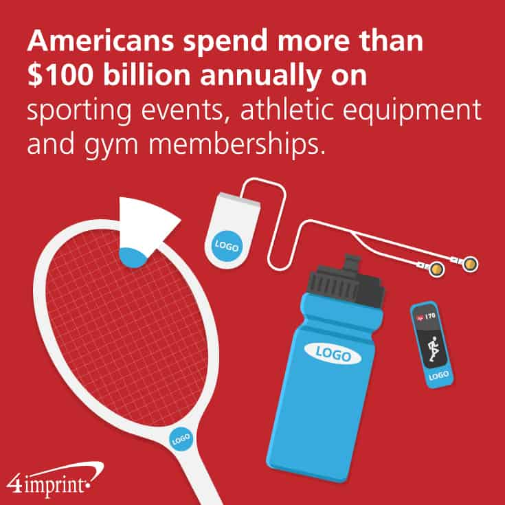 Americans spend more than 100 billion dollars annually on sporting events, athletic equipment and gym memberships.