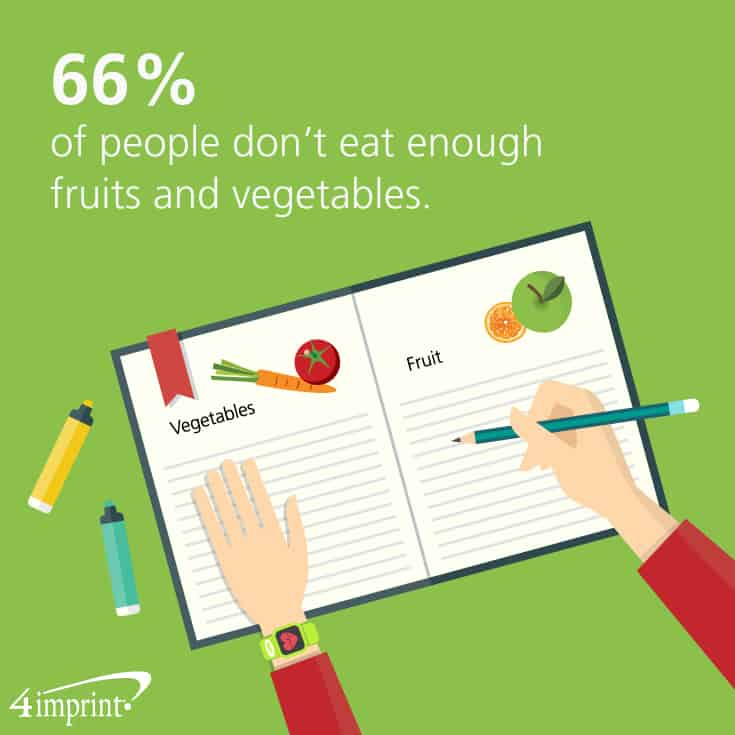 66% of people don't eat enough fruits and vegetables.
