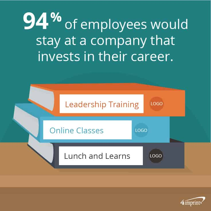 94% of employees would stay at a company that invests in their career.