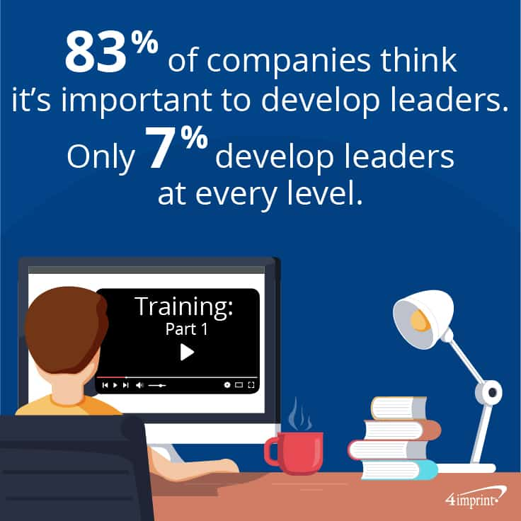83% of companies think it's important to develop leaders. Only 7% develop leaders at every level.