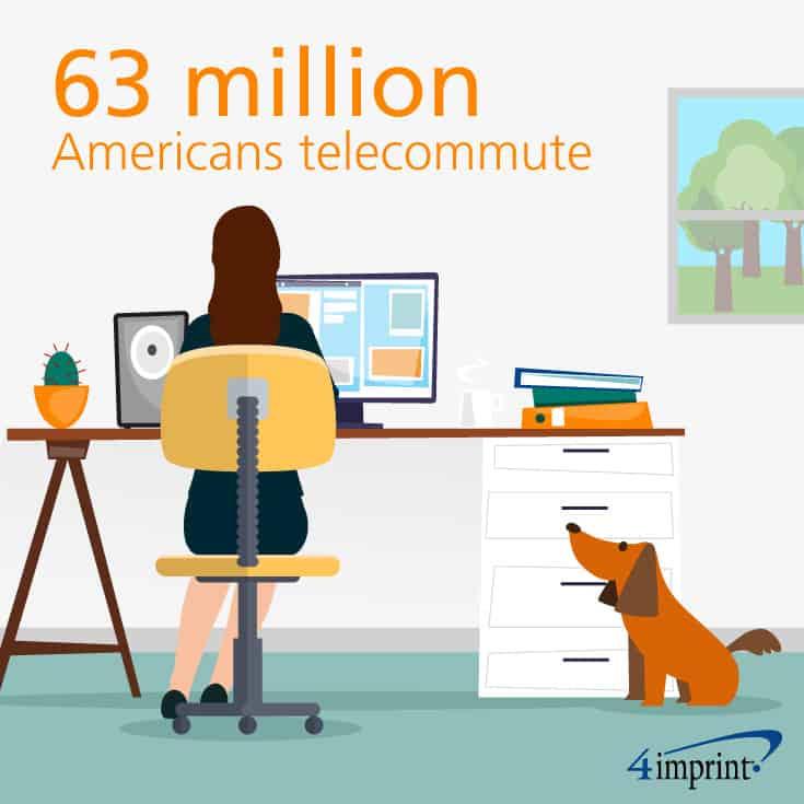 63 million Americans telecommute