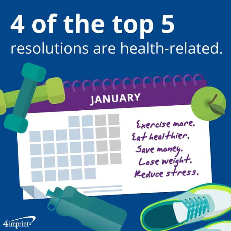 4 of the top 5 resolutions are health-related. | 4imprint best promotional giveaways.
