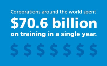 Corporations around the world spent $70.6 billion on training in a single year. Including training swag!