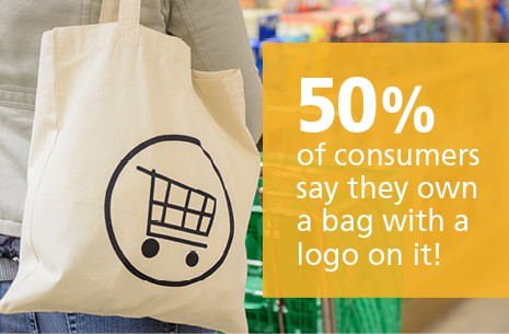 50% of consumers say they own a bag with a logo on it - swag bags for events