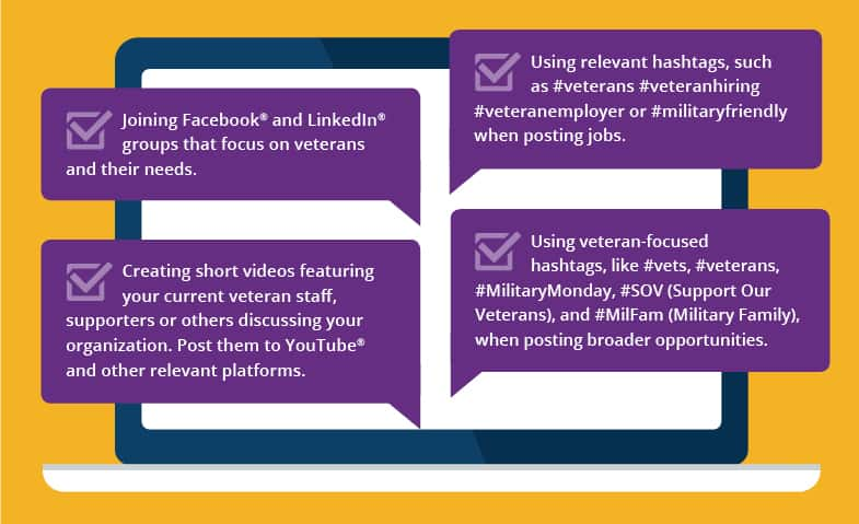 1. Joining Facebook and LinkedIn groups that focus on veterans and their needs. 2. Creating short videos featuring your current veteran staff, supporters or other supporters discussing your organization. Post them to YouTube and other relevant platforms. 3. Using relevant hashtabs, such at #veterans #veteranhiring #veteranemployer or #militaryfriendly when posting jobs. 4. Using veteran-focused hashtags like #vets, #veterans, #MilitaryMonday, #SOV (Support Our Veterans) and #MilFam (Military Family) when posting broader opportunities.