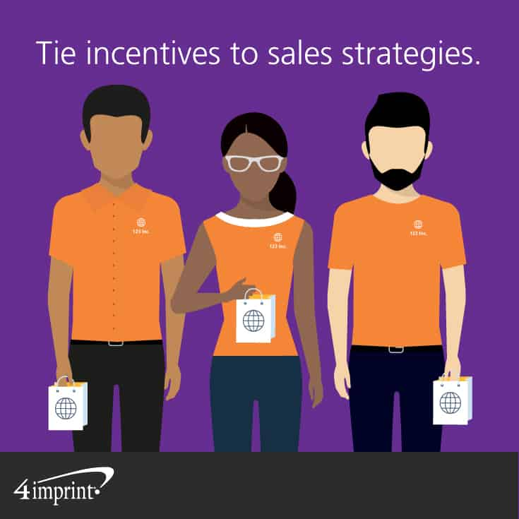 Tie company anniversary gifts and incentives to sales strategies.