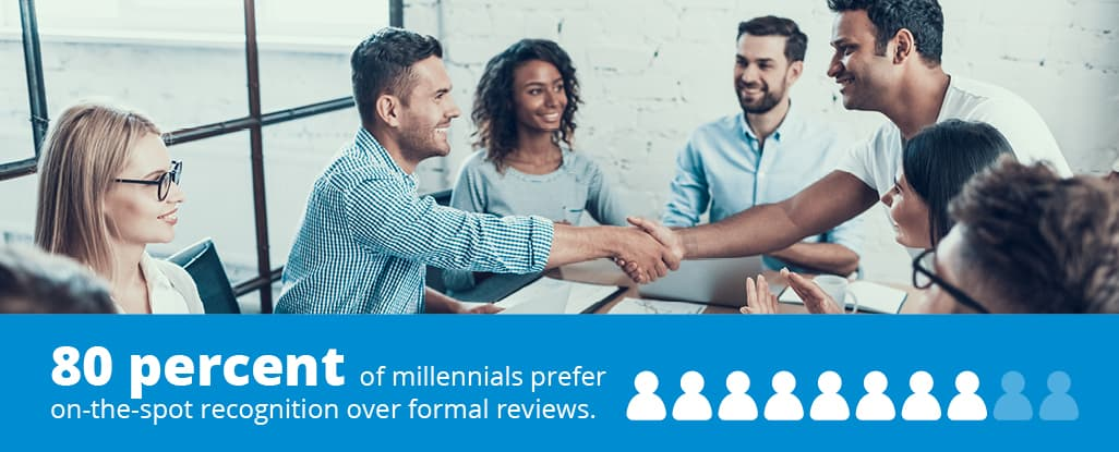 80% of millennials prefer on-the-spot recognition over formal reviews.