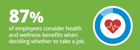 87% of employees consider health and wellness benefits when deciding whether to take a job - heart with heartbeat line inside pie chart highlighted at 87%