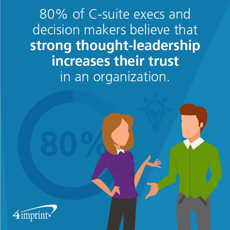80% of C-suite execs and decision makers believe that strong thought leadership increases their trust in an organization. Think of training giveaways to showcase your leaders' knowledge.