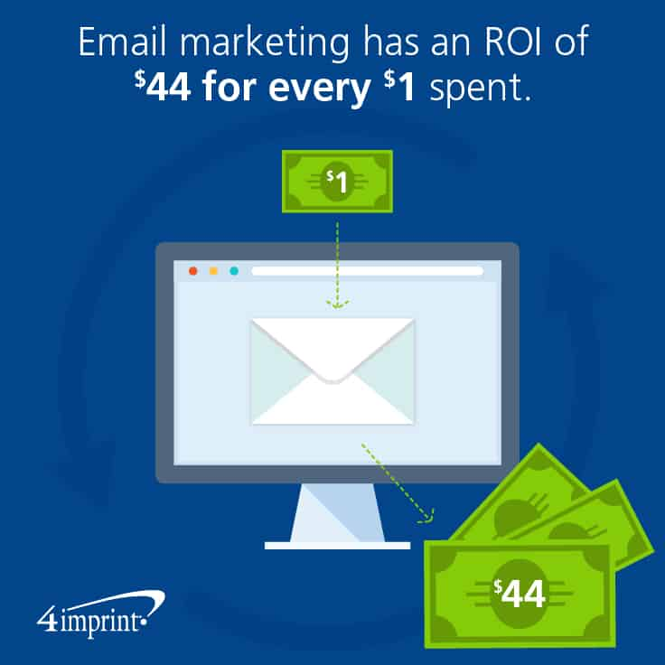 Email marketing has an ROI of $44 for every $1 spent. Find ways to include training gifts in your educational emails.