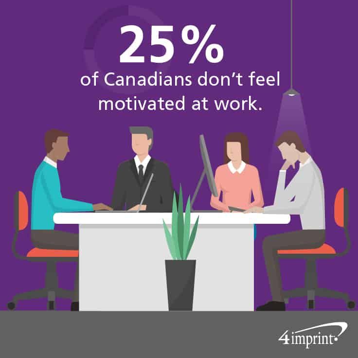 25% of Canadians don't feel motivated at work. Fun gifts for employees can help get employees motivated.