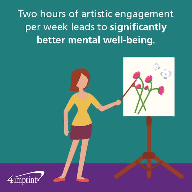Two hours of artistic engagement per week leads to significantly better mental well-being. Creating those experiences can make for fun gifts for employees.