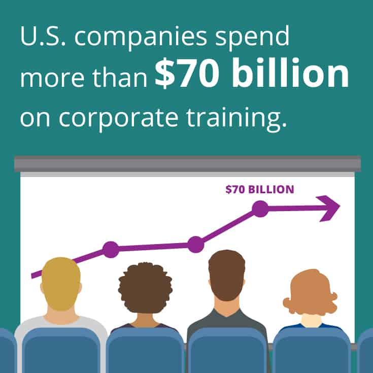 U.S. companies spend more than $70 billion on corporate training. Personal development gifts can double as good training tools.